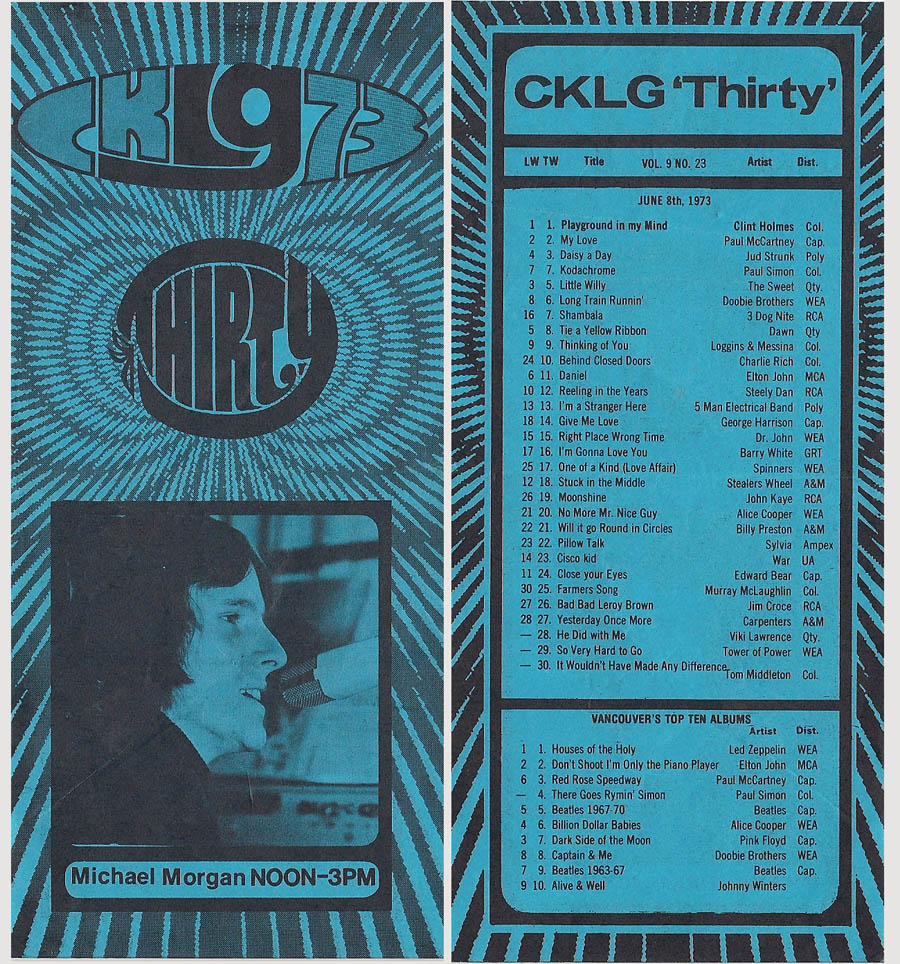 CKLG Top 30 for June 8 1973